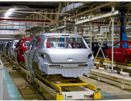automoblie industry
